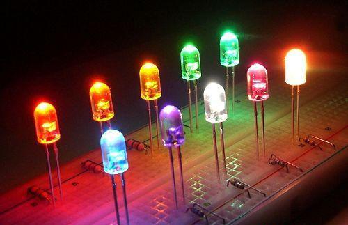 LED产业上市公司扫描丨行业观察