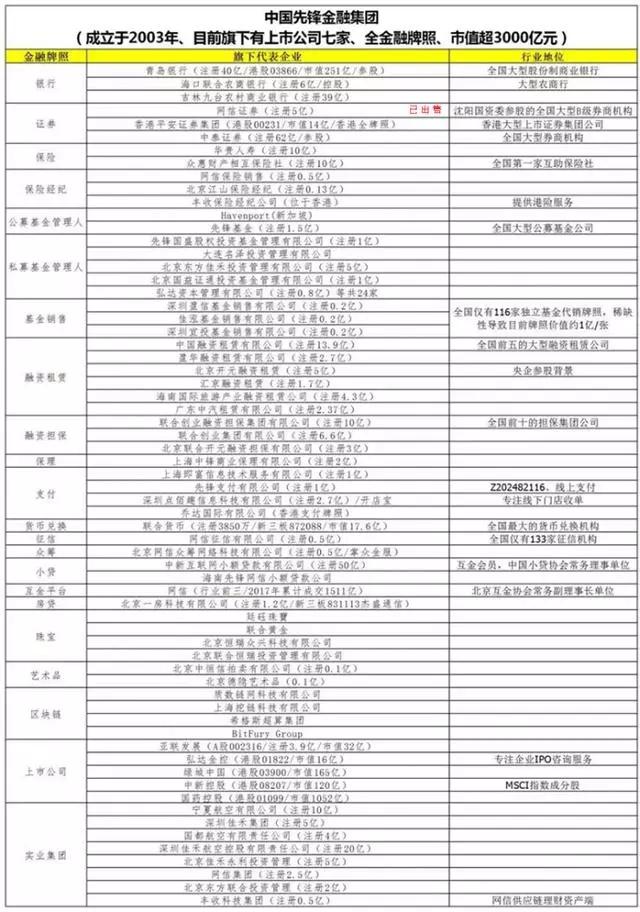 """投资人万字举报网信集团变相自融、转移资产""""九宗罪"""""""