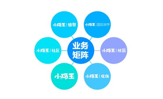 快讯丨小码王获1.5亿PreC轮投资,打造少儿编程教育OMO样本